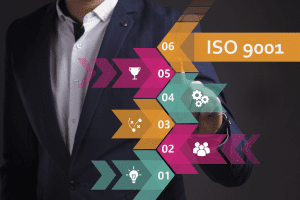 ISO9001 Quality